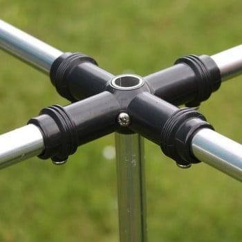 Harrod Slot & Lock® Connectors