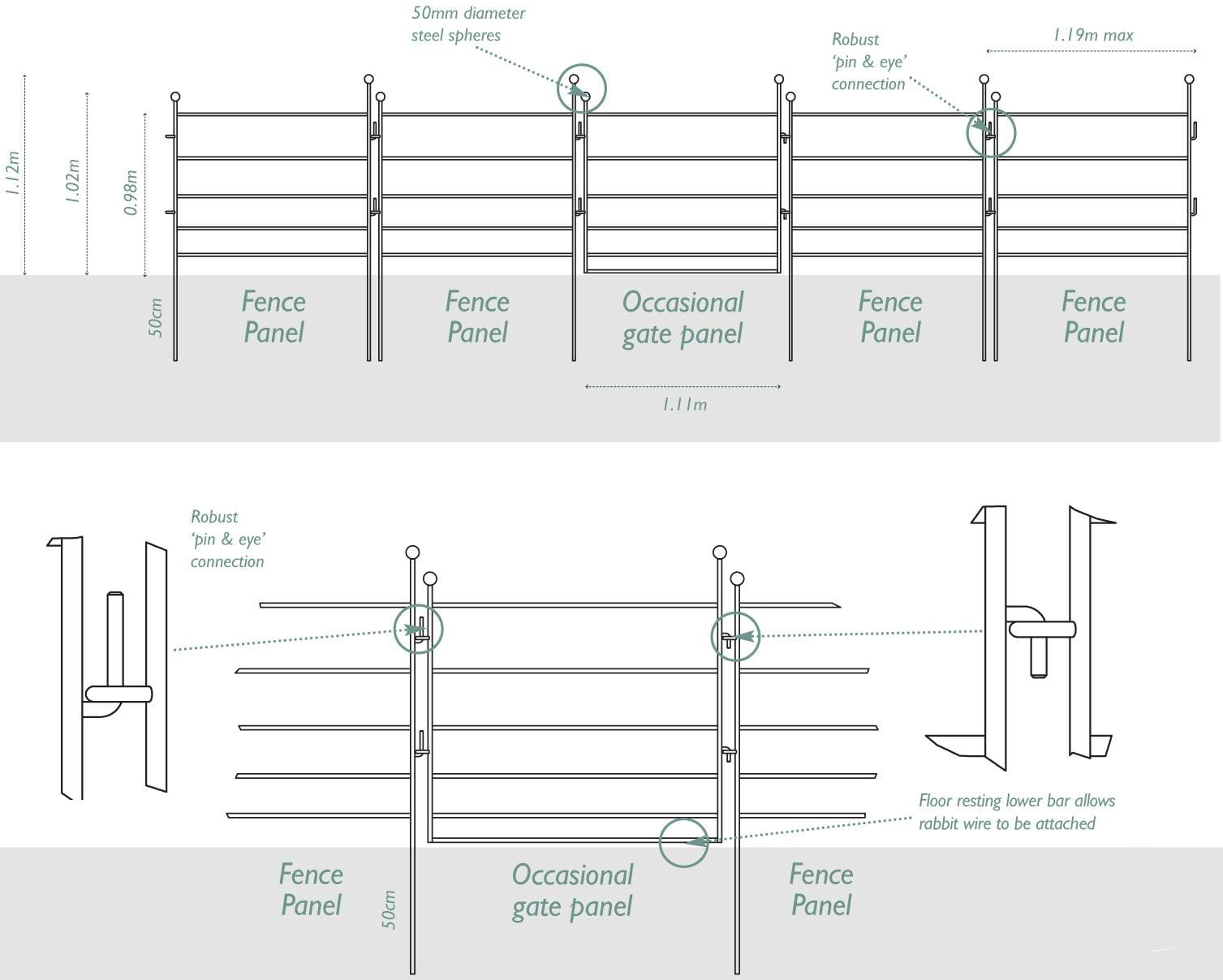 Blacksmiths Fence Diagram