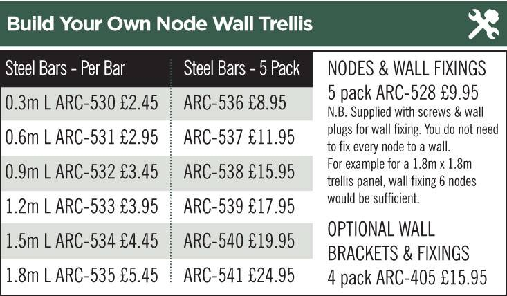 Build Your Own Trellis Panel 2018
