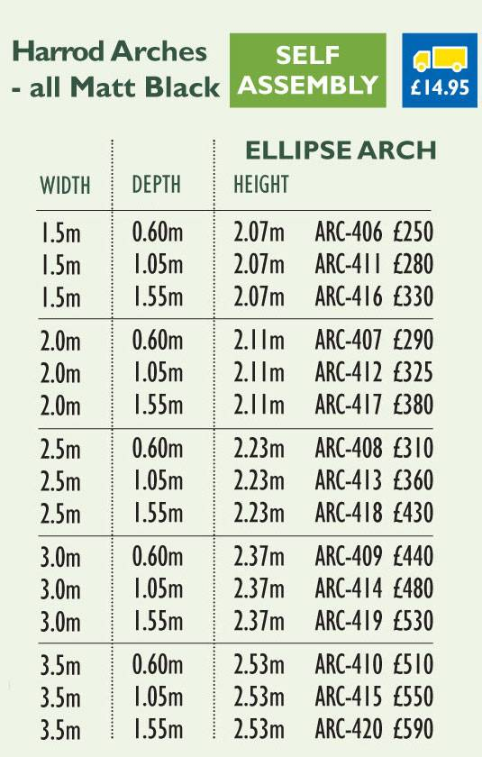 Ellipse Garden Arch Price Grid 2017