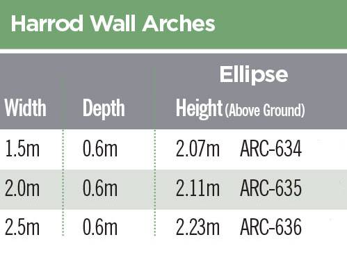 Ellipse Wall Arch Codes 2020