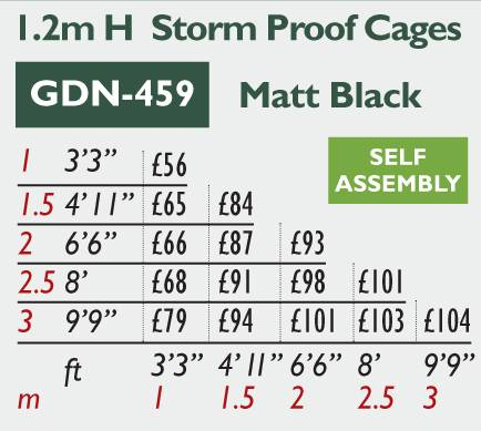 GDN-459 Storm Proof Cage Price Grid 2016