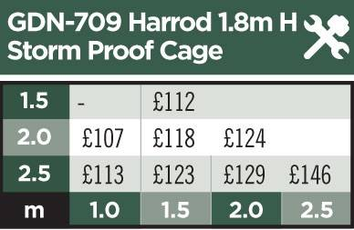 GDN-709 Storm Proof Cages Price Grid 2018