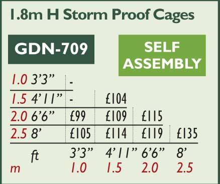 GDN-709 Storm Proof Cages Price Grid 2017