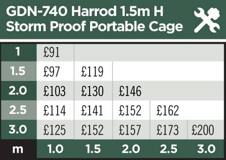 GDN-740 Storm Proof Portacage Price Grid 2018