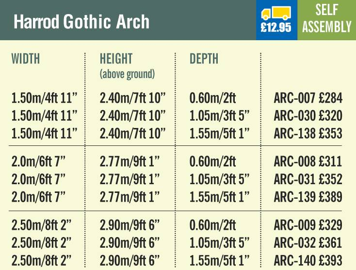 Gothic Arch Price Grid Autumn 14