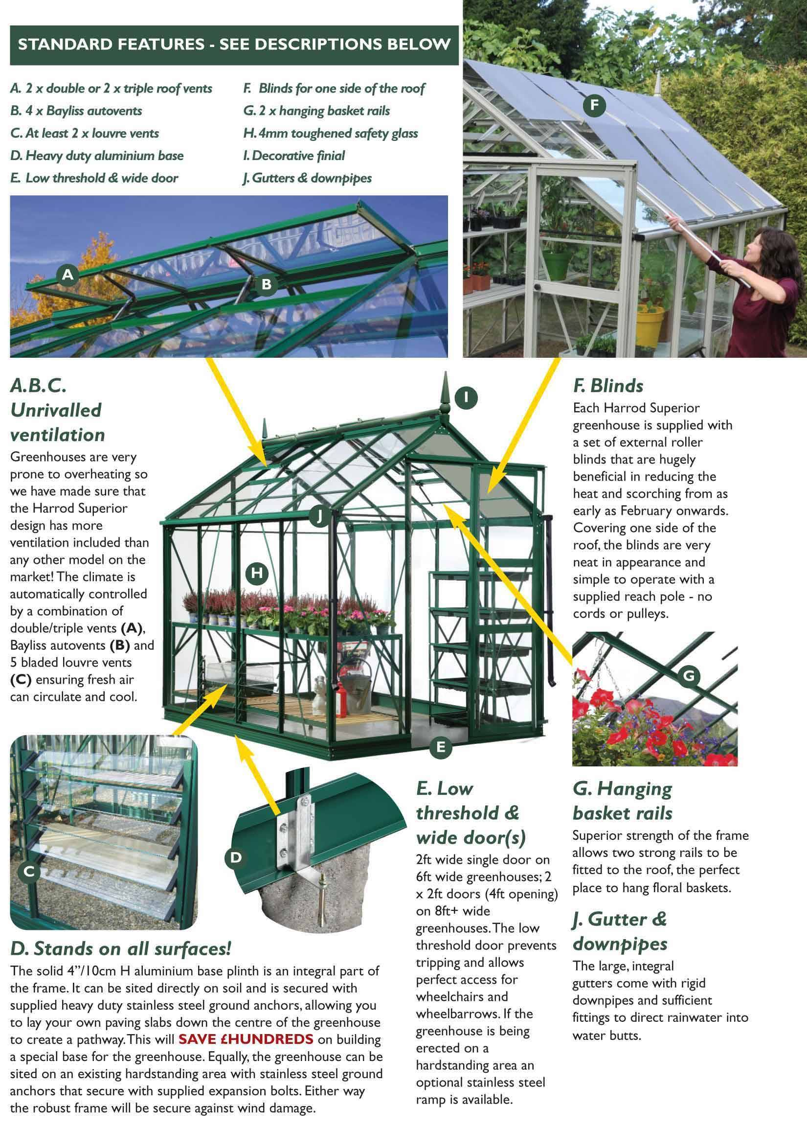 Greenhouse Information Panel 2020