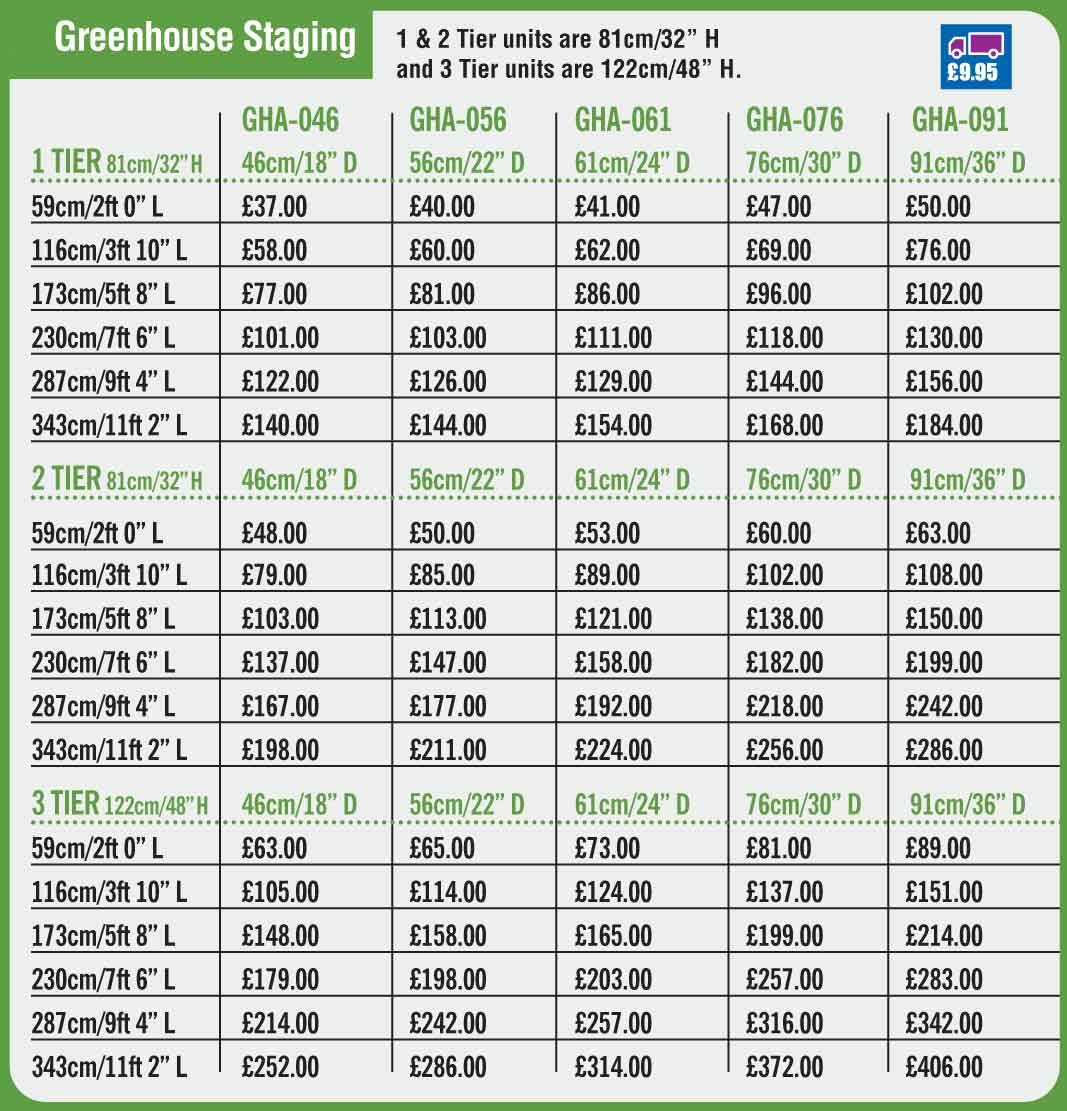 Greenhouse Staging Price Grid