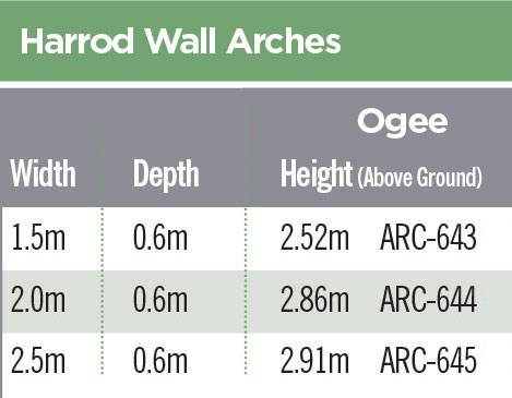 Ogee Wall Arch Codes 2020