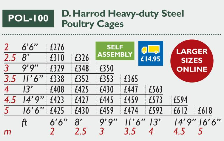 POL-100 Steel Poultry Cage Price Grid 2016