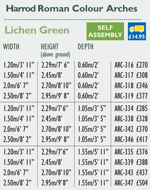 Roman Colour Arches Green Price Grid 2016