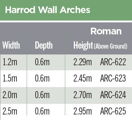 Roman Wall Arches Codes 2020