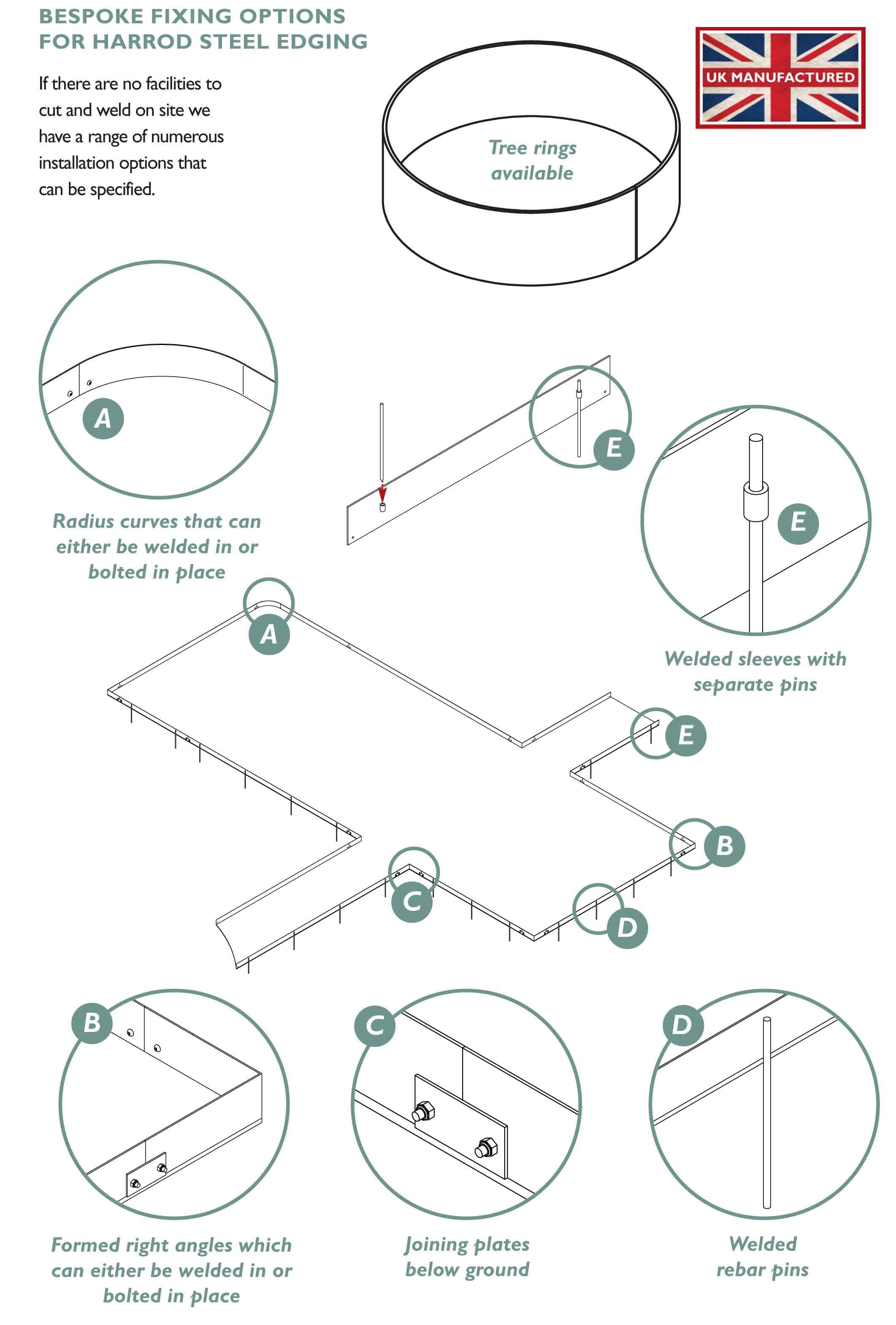 Steel Edging Fixings