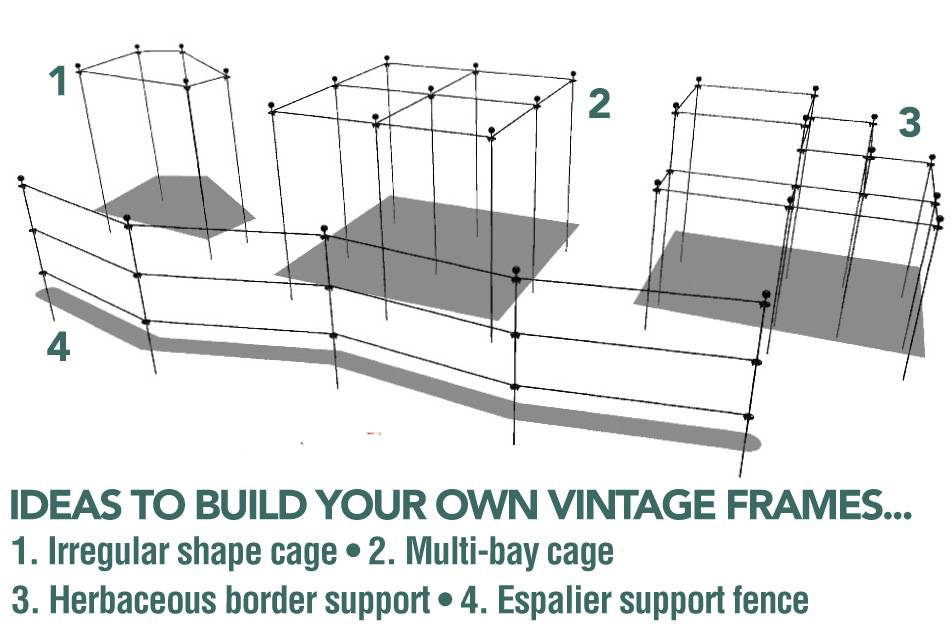 Vintage Cage Layouts