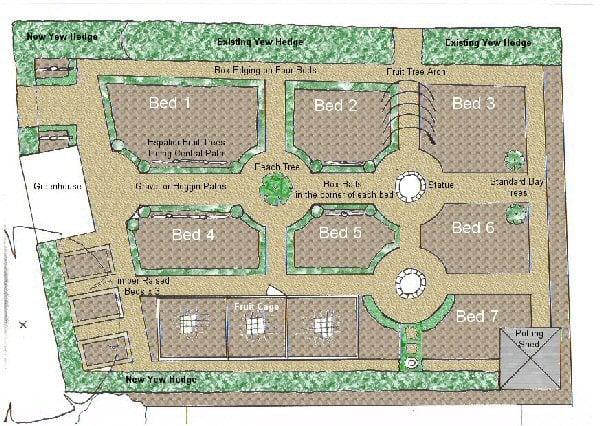 30 Outstanding Vegetable Garden Design Companion Planting