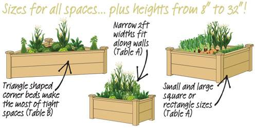 Superior Raised Beds Graphic