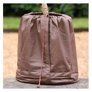 Insulated Pot Jackets